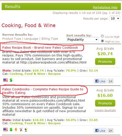 Paleo Diet ClickBank Results
